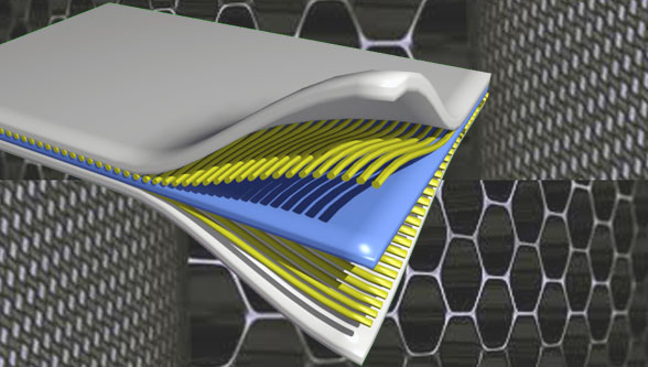 Composite Materials: Growing Application for Lightweight Products